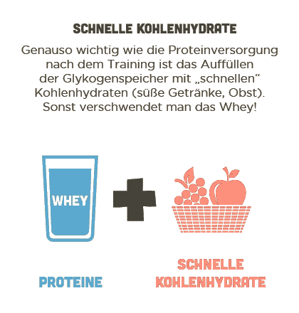 Schnelle Kohlenhydrate