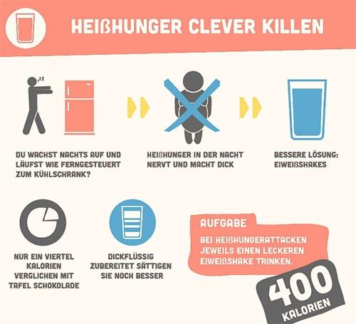 Heißhunger clever killen